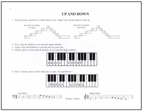lesson plan first week at the piano rh leerobertsmusic com piano lesson made easy piano lesson manual pdf